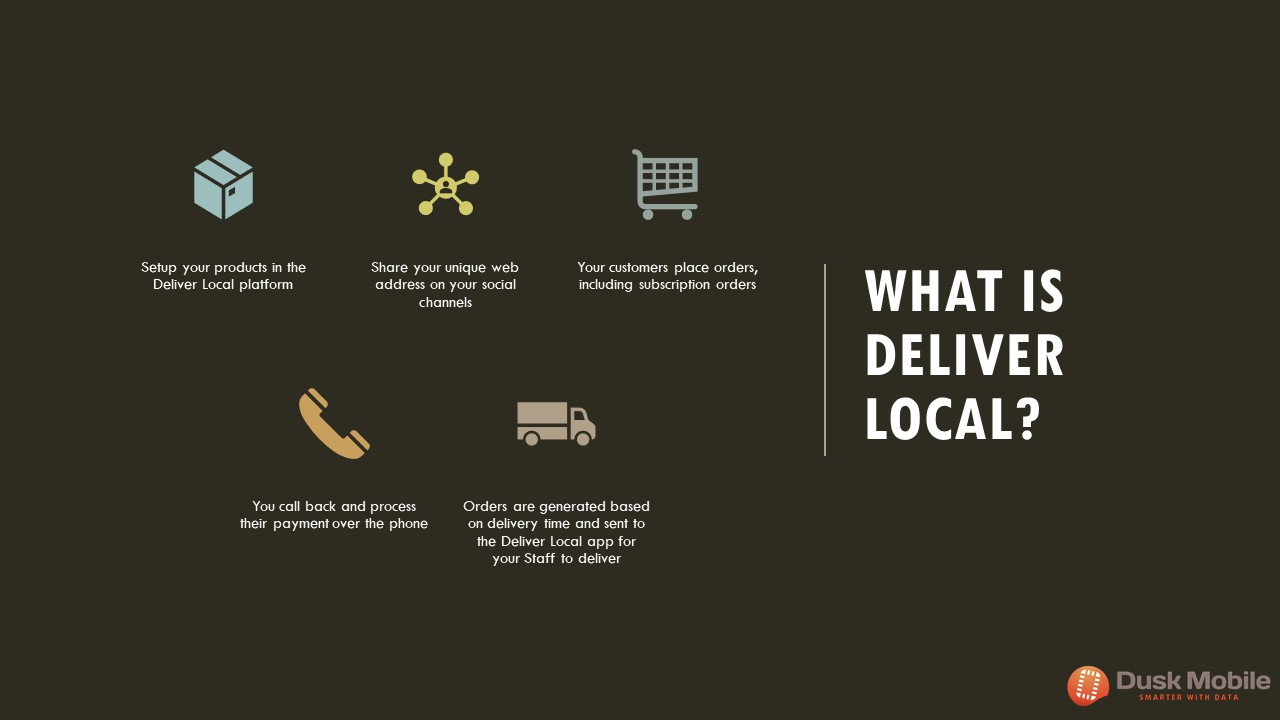 What is Deliver Local?