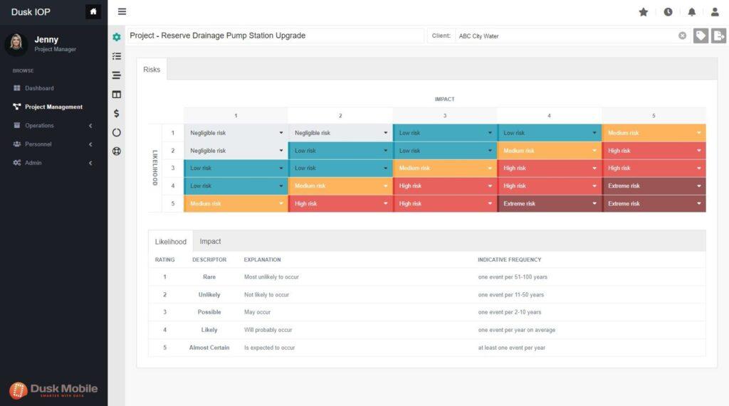 Dusk Mobile Project Management Risk Matrix View